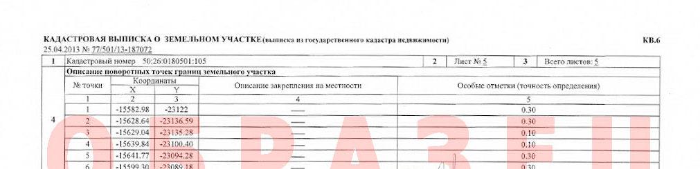 Кадастровая информация о земельном участке (документ 5)